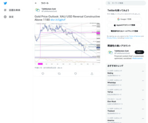 """TalkMarkets Goldさんのツイート: """"Gold Price Outlook: XAU/USD Reversal Constructive Above 1180 https://t.co/oRnsG9QmAI… """""""