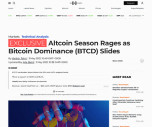 Altcoin Season Rages as Bitcoin Dominance (BTCD) Slides - BeInCrypto