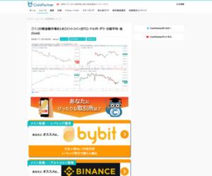 【11/20朝金融市場まとめ】ビットコイン(BTC)・ドル円・ダウ・日経平均・金(Gold)   CoinPartner(コインパートナー)
