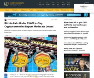 Bitcoin Falls Under $3,600 as Top Cryptocurrencies Report Moderate Losses