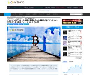 ビットコイン(BTC)は大台突破以降揉み合いの値動きが続く!ビットコイン(BTC)の今後を価格チャートから分析【12/5】|仮想通貨ニュースと速報-コイン東京(cointokyo)
