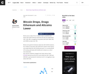 Bitcoin Drops, Drags Ethereum and Altcoins Lower