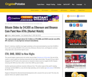 Bitcoin Slides by $4,500 as Ethereum and Binance Coin Paint New ATHs (Market Watch)