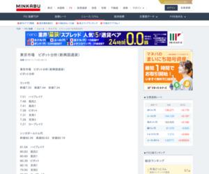 東京市場 ピボット分析(新興国通貨) - 2019年11月11日08:13|為替ニュース|みんかぶFX