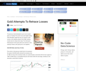 Gold Attempts To Retrace Losses | Action Forex