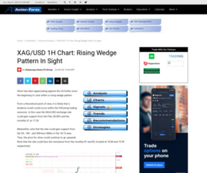 XAG/USD 1H Chart: Rising Wedge Pattern In Sight | Action Forex