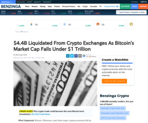 $4.4B Liquidated From Crypto Exchanges As Bitcoin's Market Cap Falls Under $1 Trillion | Benzinga