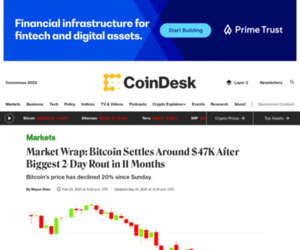Market Wrap: Bitcoin Settles Around $47K After Biggest 2-Day Rout in 11 Months - CoinDesk