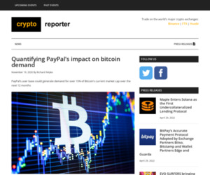 Quantifying PayPal's impact on bitcoin demand