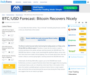 https://www.dailyforex.com/forex-technical-analysis/2021/05/btcusd-forecast-bitcoin-recovers-nicely-may-3-2021/161844