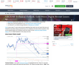 XAU/USD Technical Outlook: Gold Prices Digest Recent Losses