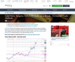 Gold Price Targets: XAU/USD Bulls on a Break– Technical Trade Outlook