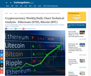 Cryptocurrency Weekly/Daily Chart Technical Analysis - Ethereum (ETH), Bitcoin (BTC)