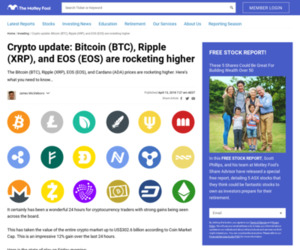 Crypto update: Bitcoin (BTC), Ripple (XRP), and EOS (EOS) are rocketing higher
