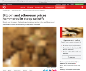 Have the Bitcoin and Ethereum Bubbles Burst? | IG SG