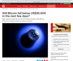 BTC, ETH, LTC Price: Why they Could Keep Falling | IG SG