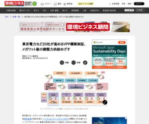 東京電力など20社が進めるVPP構築実証、メガワット級の調整力供給めざす | ニュース | 環境ビジネスオンライン