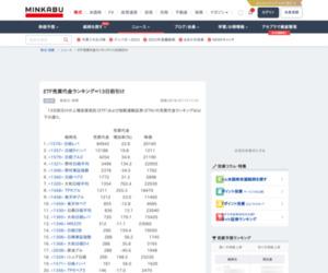 ETF売買代金ランキング=13日前引け 投稿日時: 2018/07/13 11:31[株探] - みんなの株式 (みんかぶ)