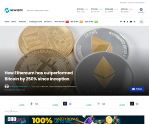 How Ethereum outperformed Bitcoin by 250% since inception
