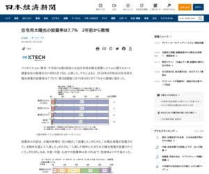 住宅用太陽光の設置率は7.7% 3年前から微増  :日本経済新聞