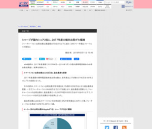 https://k-tai.watch.impress.co.jp/docs/news/1121337.html