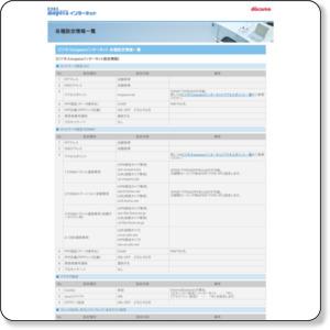 http://start.mopera.net/contents/noauth/list/bm_list01.html