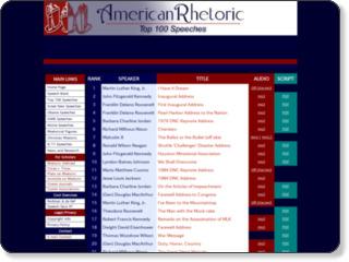 http://www.americanrhetoric.com/top100speechesall.html