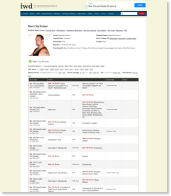 Beer City Bruiser: Profile & Match Listing - Internet Wrestling Database (IWD)