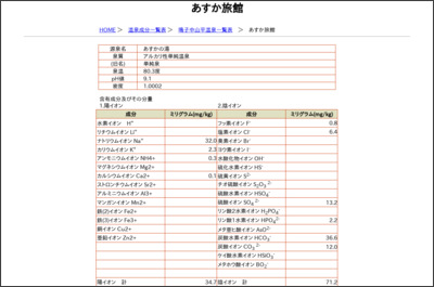 http://www.narukospa.com/g-asuka.htm