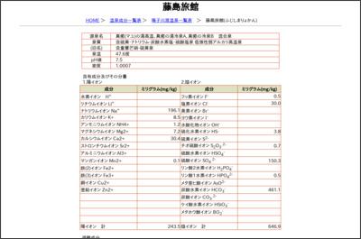 http://www.narukospa.com/g-fujishima.htm