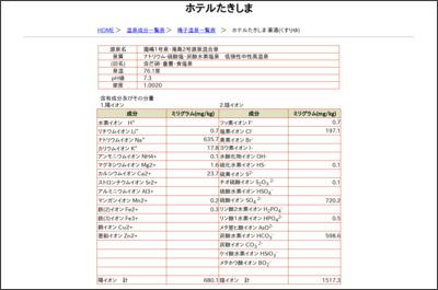 http://www.narukospa.com/g-takishima.htm