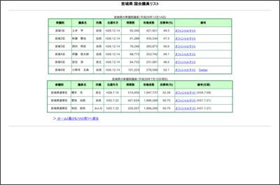 http://www.narukospa.com/miyagi-2010.html