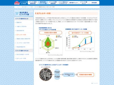 ビフィズス菌BB536とは - 抗アレルギー作用|ビフィズス菌研究所 - BB536.JP