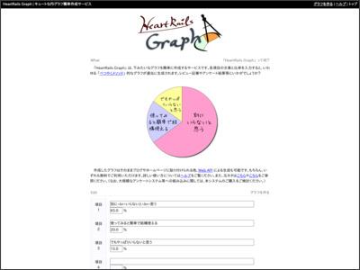 http://graph.heartrails.com/