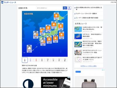 Cyber Weather World