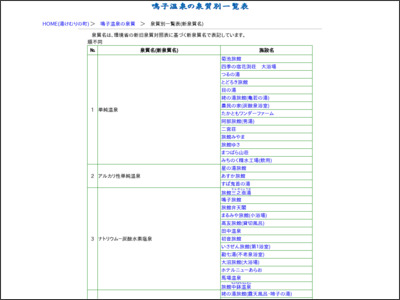 http://www.narukospa.com/onsenbunseki.html