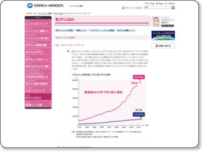 http://www.konicaminolta.jp/pinkribbon/qa1/question_02.html
