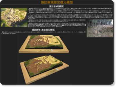 http://mirai660.net/castle/suwaharajyoh_model.html
