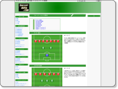 http://www.soccer-data.com/contents/various/formation.shtml