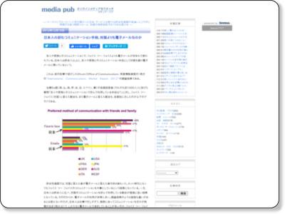 http://zen.seesaa.net/article/307672755.html