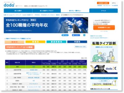 https://doda.jp/guide/heikin/2012/syokusyu/data.html