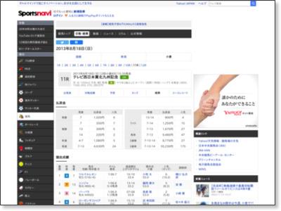 http://keiba.yahoo.co.jp/race/result/1310020811/