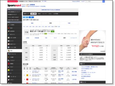 http://keiba.yahoo.co.jp/race/result/1305050511/