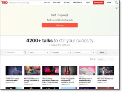 TED   Talks   List