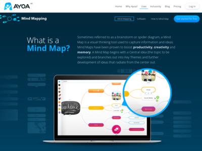 Buzan's iMindMap (トニー・ブザン iマインドマップ)のWordPress (ワードプレス)活用事例
