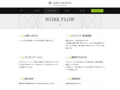Overflow Info