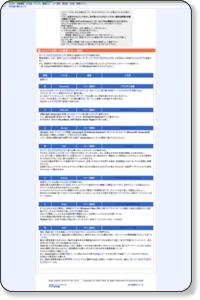 スクリプト言語、CGI関連(フリー、無料) / 【超初心者のホームページ作成】