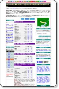 patmap都市情報 | 新宿区(東京都)の教育情報:保育所,幼稚園,学校etc