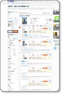 目黒区の一人暮らし向け(1DK)の賃貸マンション・アパート - 一人暮らしCHINTAI【東京】