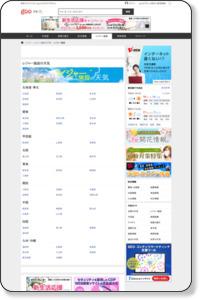 東京 | レジャー・行楽地の天気 | 汐留シオサイトの天気/週間天気予報 - goo天気